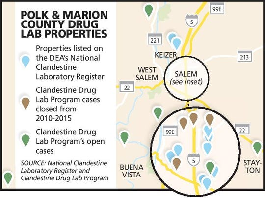 Polk and Marion County drug lab properties