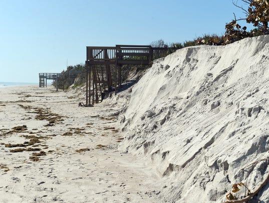 BEACH SURVEY