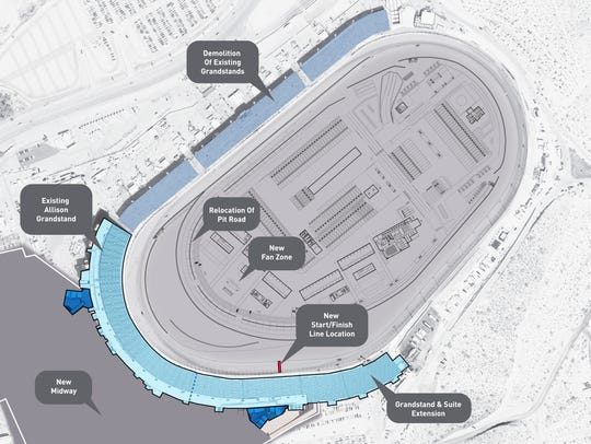 Phoenix International Raceway in Avondale will receive