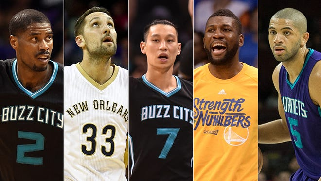 Could any of these guys make sense in blue and gold next season?