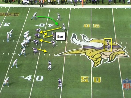 Vikings disguise coverage