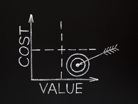 """Trade-off chart: Cost vs. Value, showing a """"bullseye"""" in the low cost, high value quadrant."""