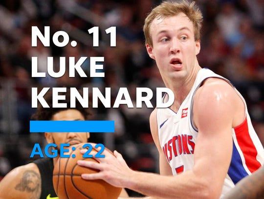Luke Kennard, Detroit Pistons