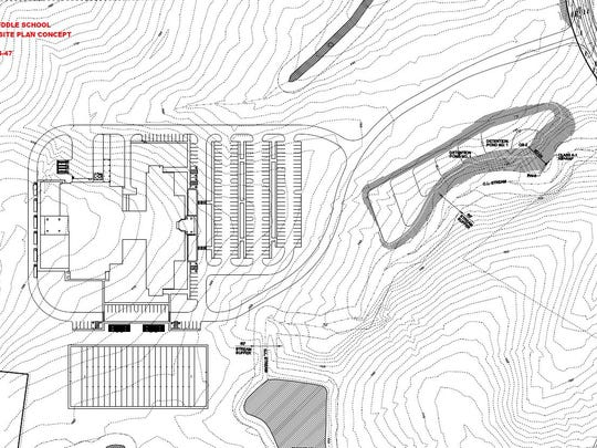 Pictured is the revised site plan concept for the proposed Burns middle school. This latest plan moves the football field, which allows for less expensive site work.