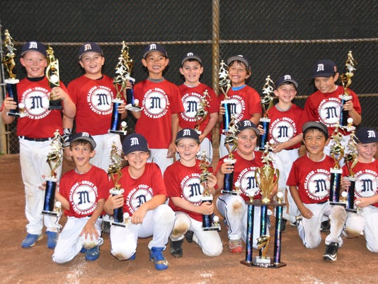 636365997151434197-Clark-Tournament-Team-Picture-with-Trophies.JPG