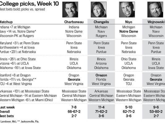 635502909959003962-college-picks-week10