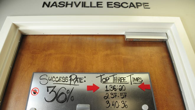 Nashville has its own Escape Game. Extreme Escape Games in Franklin will hold a ribbon cutting Thursday.