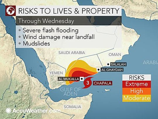 Chapala will bring wind and rain to Yemen on Tuesday