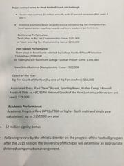 Jim Harbaugh's contract details.