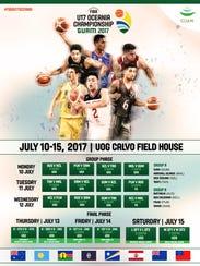 2017 FIBA U17 Oceania Championship
