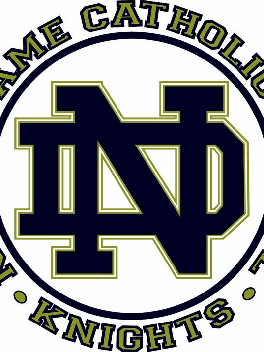 Score Of The Notre Dame Basketball Game | Basketball Scores