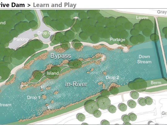 Plan for safeing the Fleur Drive dam to allow passage