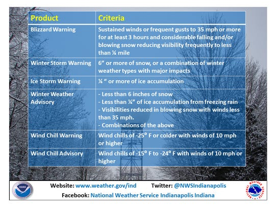 winter_criteria copy