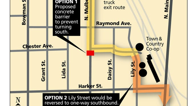 Two grain truck route solutions being considered.