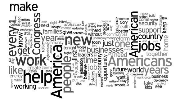 Jan. 28, 2014: Obama told Congress he wants to work with them on improving the economy, but he vowed to take executive action if necessary. The word cloud below reflects his remarks as prepared for delivery.