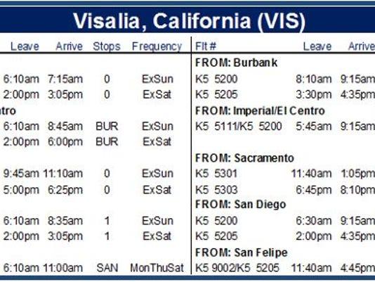 SeaPort flight schedule.JPG
