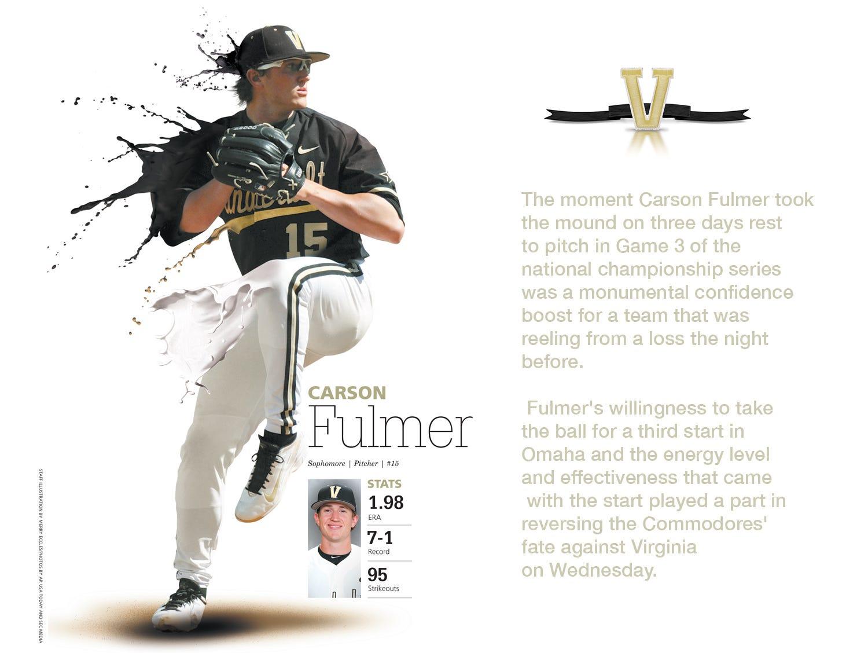 Carson Fulmer