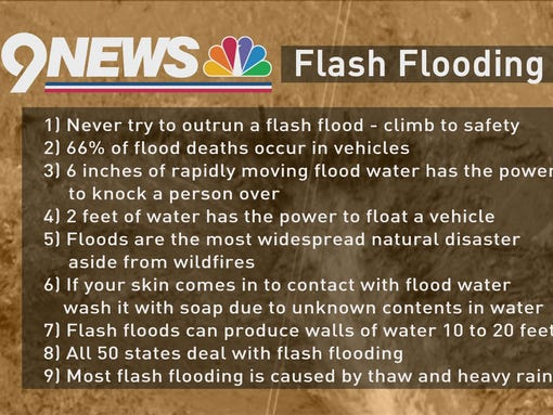 Flood facts canada