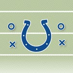Indianapolis Colts depth chart, offense and defense