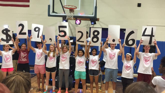 Money raised for B+ by the Charter School of Wilmington's Jefferson Council is shown.