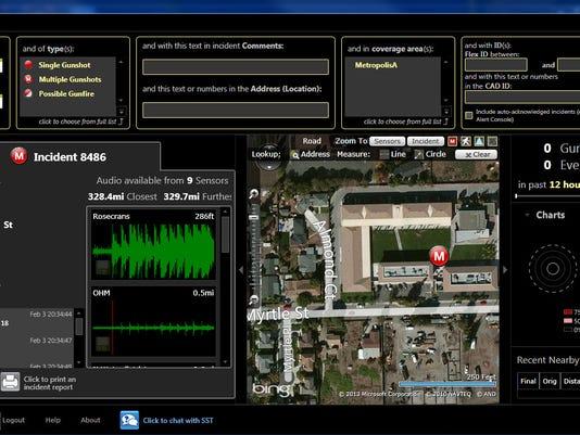 ShotSpotter screen