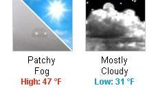 Patchy fog is expected to give way to sunny skies on Martin Luther King, Jr. Day.