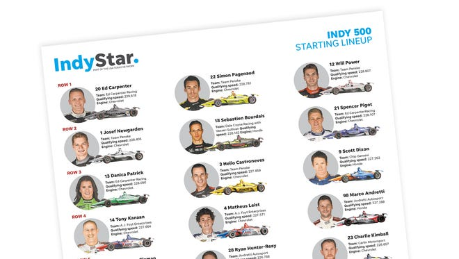 Save and print the Indy 500 2018 starting grid from the Indianapolis Star.