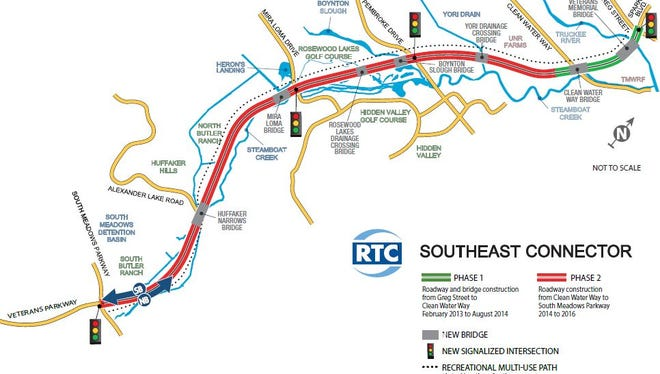 Provided by RTC A look at the route for the Southeast Connector.