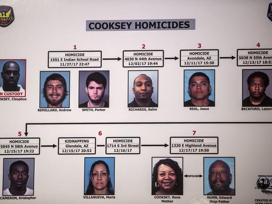 Phoenix murder victims