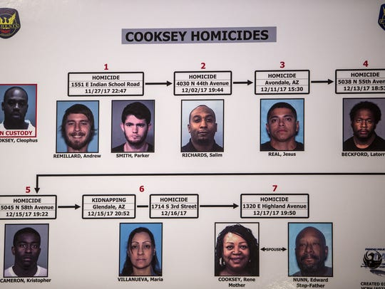 A board with photos of victims linked to serial-murder