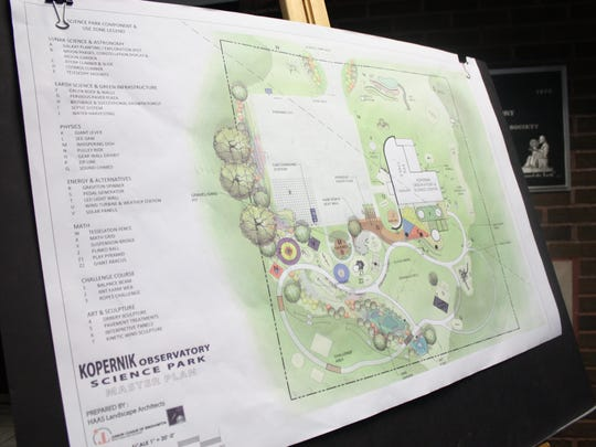 The plans for Kopernik Science Park.