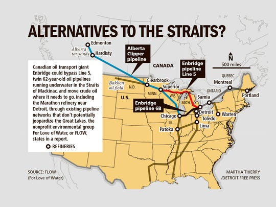A look at a potential alternative to using Line 5, which runs under the Straits of Mackinac, to move oil in to the region.