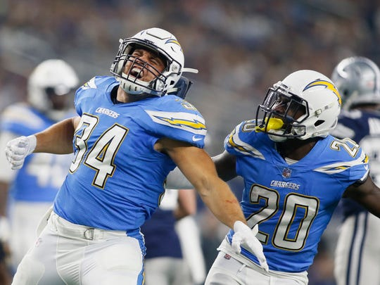 9794301aa Los Angeles Chargers fullback Derek Watt (34) and cornerback