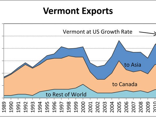 VT Exports to 2013 Color B.jpg