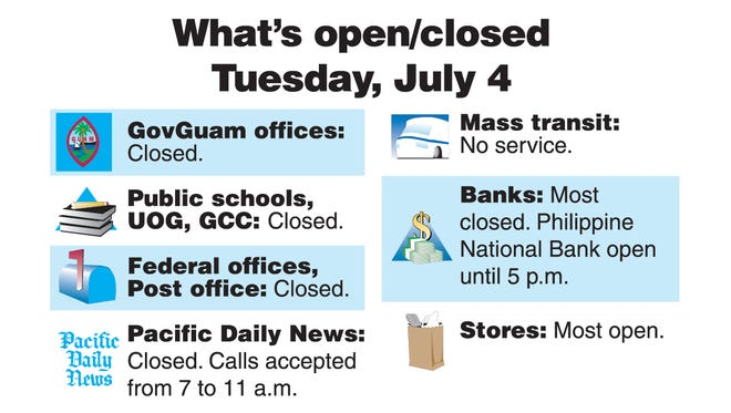 What's open and closed on July 4, 2017.