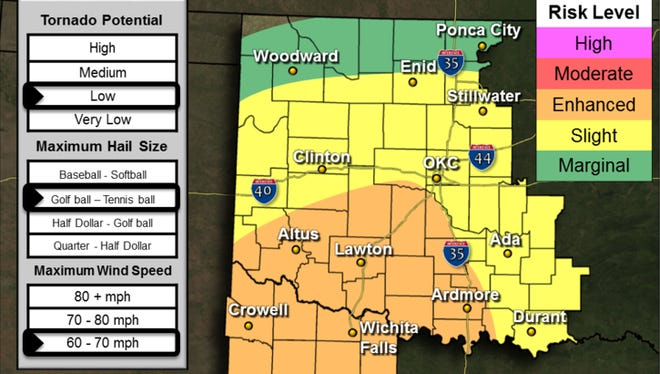 Severe storms possible Tuesday.