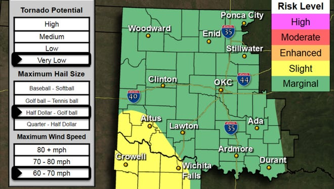 Severe storms potential Saturday