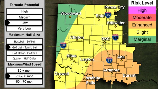 The National Weather Service in Norman, Oklahoma, has placed Wichita Falls at an enhanced risk for severe storms for Friday.