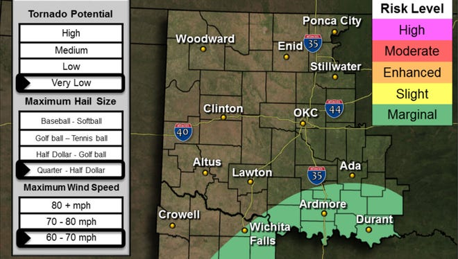Wichita Falls and areas to the south and east have been included in the marginal risk level category for Friday afternoon and evening by the National Weather Service in Norman, Oklahoma.