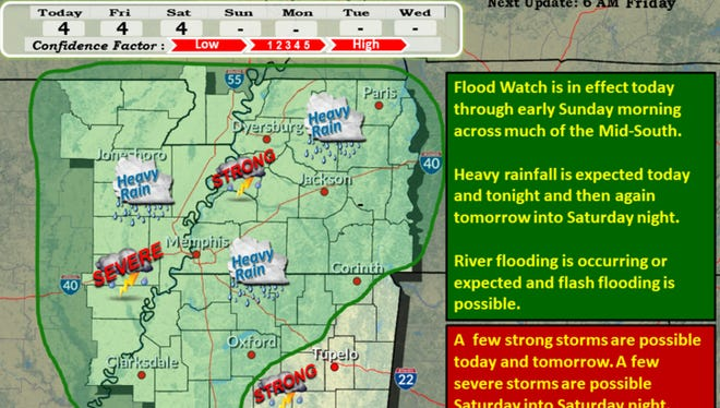 Flooding threat could increase with rain later this week.