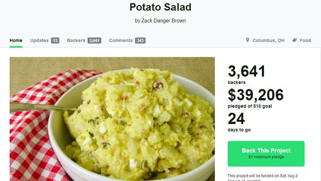 That's right, you're looking at an actual Kickstarter campaign that has raised more than $40,000 to make potato salad.