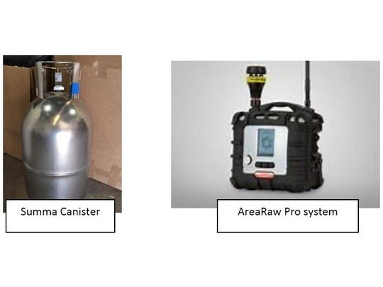 A Summa Canister and an AreaRaw Pro system are among the tools authorities will use to monitor air conditions near the controlled burn site in Beaver Dam, with the assistance of the EPA through Friday. The public should leave these devices alone, if spotted.