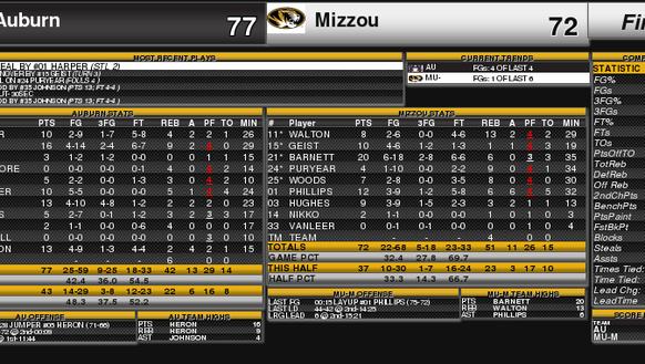 Auburn 77, Missouri 72 Box Score