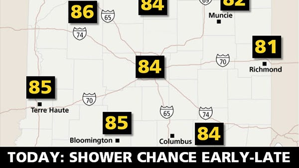 Today's weather: Shower chance early-late.