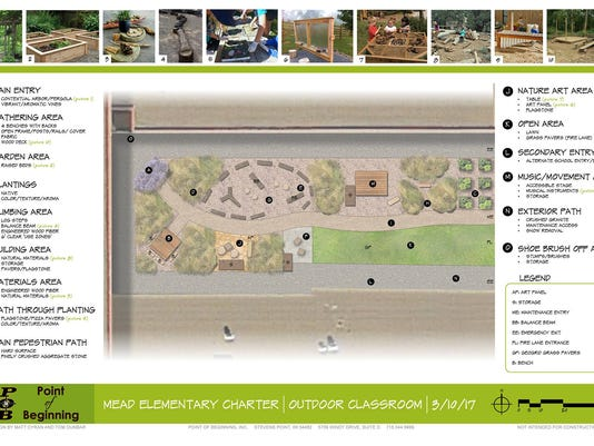 636505835241524385-Mead-Outdoor-Learning-Center-rendering.jpg