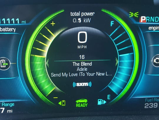 The Volt's gauge shows electric and gas levels, since