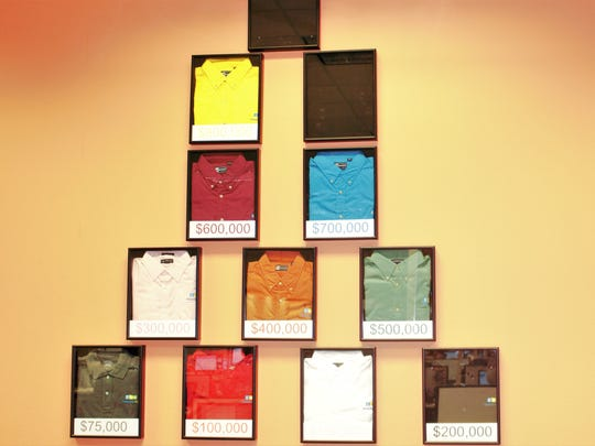 Employees on the sales team at Timeclock Plus earn the different colored shirts as they achieve the next benchmark for sales in one month. The employee who achieved $900,000 in sales in one month last year is still choosing a color before it is hung on the wall, according to Scott Turner, vice president of customer success and professional services.