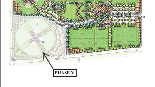 Plans for a softball complex were included in the original park's plan, Greenwood said.