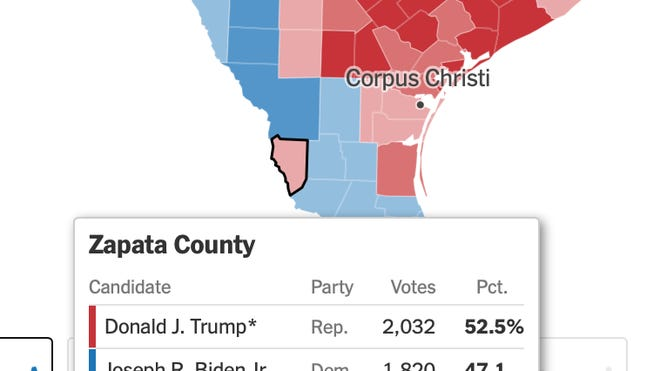 Donald Trump carried Zapata County, Texas, on Tuesday.