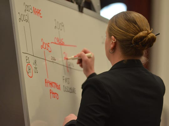 Cascade County Deputy Attorney Jennifer Quick illustrates